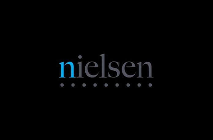 Nielsen IBOPE México
