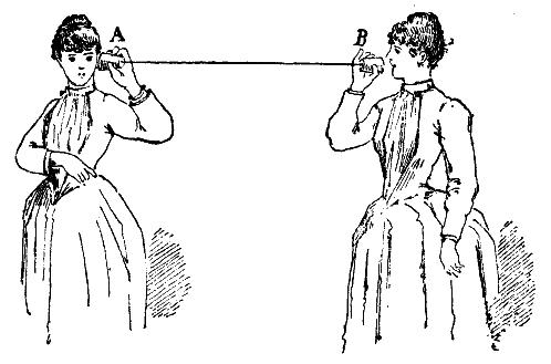 Tin can telephone - Wikipedia